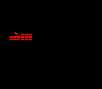 Advisor Products